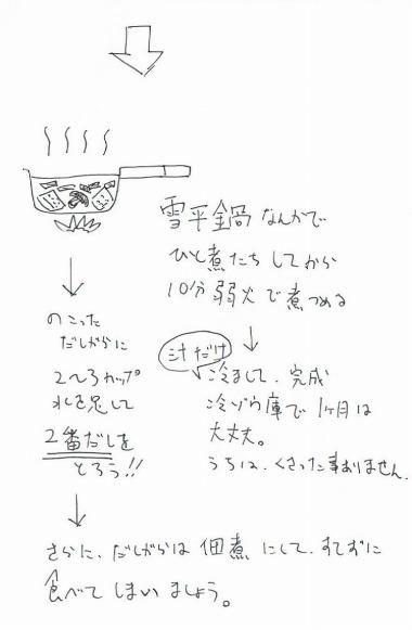 めんつゆ2